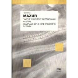 TABELE CHWYTÓW AKORDOWYCH NA GITARĘ Tadeusz Mazur