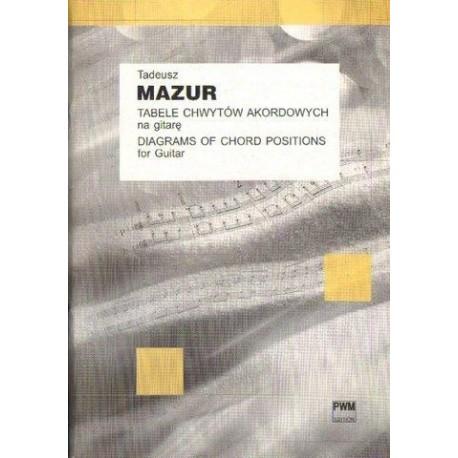 Tadeusz Mazur TABELE CHWYTÓW AKORDOWYCH NA GITARĘ