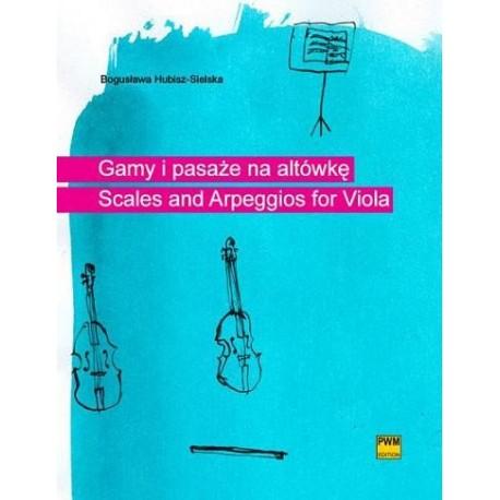 GAMY I PASAŻE NA ALTÓWKĘ Bogusława Hubisz-Sielska